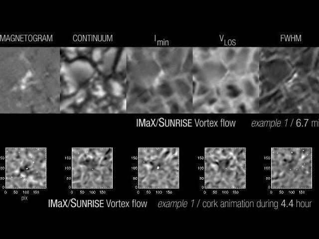 IMaX/SUNRISE Vortex flow