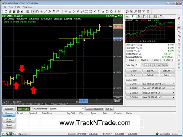 Commodity Trading Software To Analyze Commodity Markets