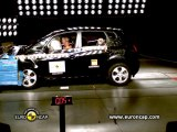 Kia Venga Crash Tests 2010