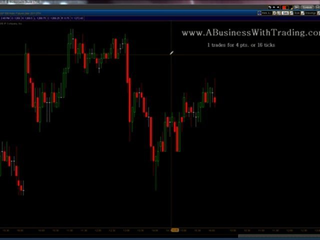Live Trading Room Recap for  Tuesday January 11th, 2011