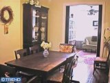 Homes for Sale - 4649 Mansion St - Philadelphia, PA 19127 - Nancy Stone Dubin
