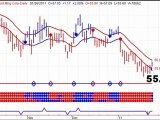 Gold Stock Trends - XAU - TSX - 20110127