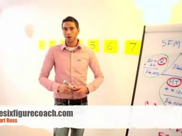 Online Coaching And Mentoring