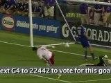 Major League Soccer Week 13 Goal of the Week: Juan Pablo Angel