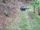 Quad Biking in South Africa, Quad Bikes
