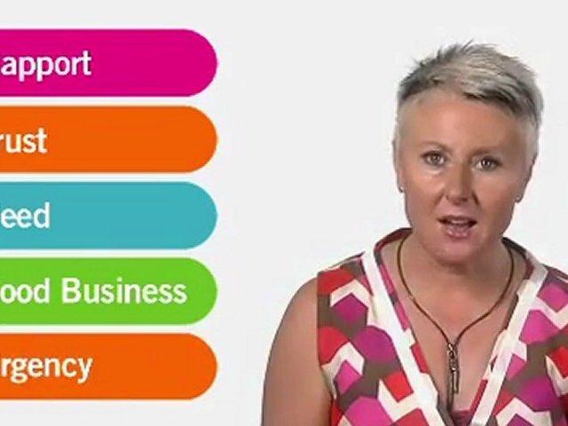 Small Business Marketing Demystified