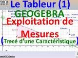GeoGebra : Tableur (1) - Tracés De Caracteristiques