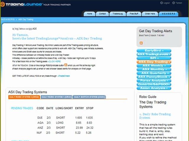 Trading Lounge Website Intro Tour