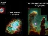 Planets, Stars, Nebulae, Galaxies - Universe Size Comparison 2009