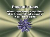 Pascals Law
