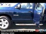 Dodge Ram Columbus Ohio