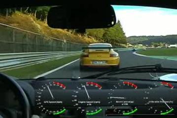[Porsche] Porsche series Spa 10oct2004