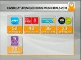 Candidatures a les eleccions municipals del 2011