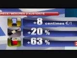 Grèce Révolte des Retraités Contre les CRS 2009