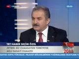 DP Namık Kemal Zeybek TRT Haber - 2
