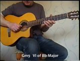Chord Substitution - Ipanema