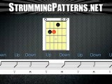 Guitar Strumming Pattern For Beginners 49