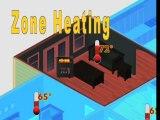 Edenpure heaters