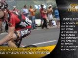 Pierre Rolland vainqueur à l'Alpe d'Huez