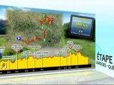 Tour du Limousin 2011 : ETAPE 1 Limoges (87) > Guéret (23)
