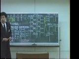 64/69 日商簿記3級検定対策講座  木村勝則 http://katsunori.jp/ 20年前  滋賀県 高島市