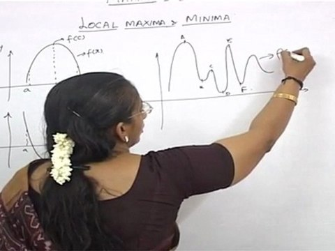 Application of Derivatives - Maxima and Minima-1