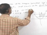 Application of Integrals - Application of Integrals