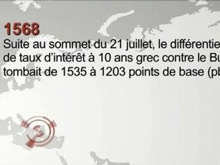 Economie Mondiale Perspectives: faits marquants en Août 2011
