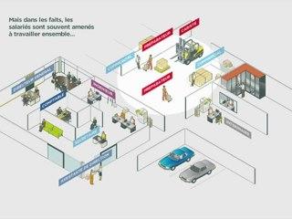 Document Unique : comment identifier les unités de travail ?