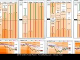 """Forex Trading Software - Tiger Grids - """"Check Your Levels"""" Tutorial"""