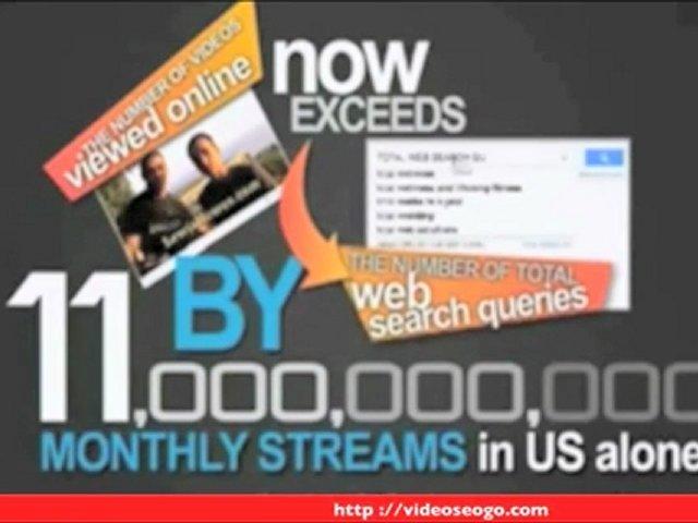 Video Marketing Video Marketing Seo On YouTube