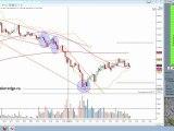 MoneyMakerEdge Trading Contrats Futurs 3 Nov 2011