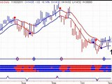 Gold and Silver Stock Trends - 20111104