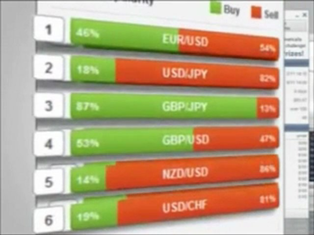 Learn Currency Trading Online Forex Trading Success