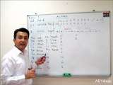 Turkish Lessons  Unit   1   Alphabet - Alfabe