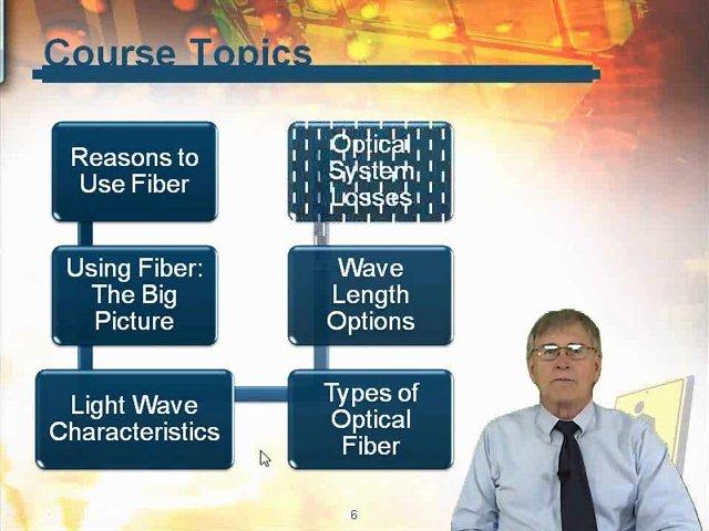 GogoTraining presents Fiber Optics Communications