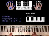 Learn To Play Piano Software ,  Learn Piano With Rocket Piano ,  Final Fantasy Piano