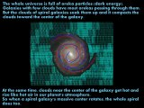 Oreka Particle Theory: Dark matter is not what causes spiral galaxies and dwarf spheroidal galaxies to move like they do.