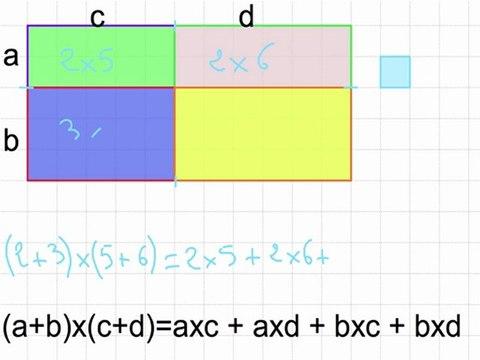 Explication de la double distributivité