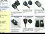 Peugeot 3 buton sustalı kumanda kabı çakı anahtar kumanda kasası escan anahtar da