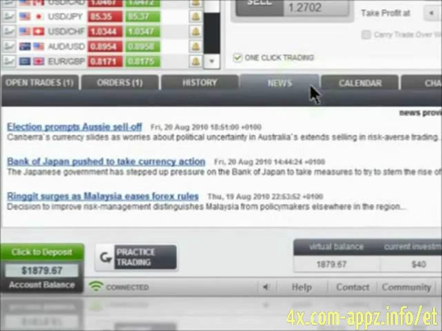 Learn Forex Trading Tips | Learn Forex Trading Tips with eToroTrader.com-4x.info