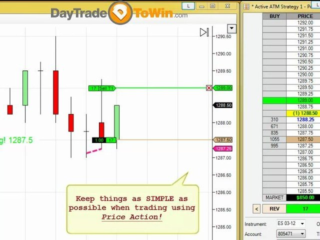 Simple Trading Indicator