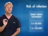 LASIK MD's Dr. Richard Léger explains the safety of laser vision correction.