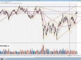 MoneyMakerEdge Trading Contrats Futurs 18 Jan 2012