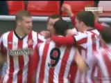 Sunderland vs Middlesbrough 1:1 GOAL HIGHLIGHTS (FA Cup)
