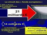 François Asselineau: Des milliards qui disparaissent !... - Le circuit des Fonds Européens