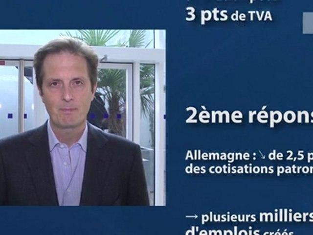 UMP - Le chiffre de la semaine par Jérôme Chartier : 1,6 pts de TVA UMP - Le chiffre de la semaine par Jérôme Chartier : 1,6 pts de TVA
