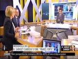 I Télé suite à l'annonce de candidature de Nicolas Sarkozy