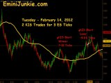 Learn How To Trade ES Futures from EminiJunkie February 14 2012