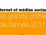 Les chiffres de l'internet 2011 en image
